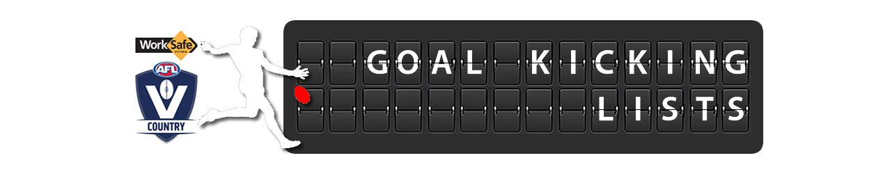 goalkickingscoreboard
